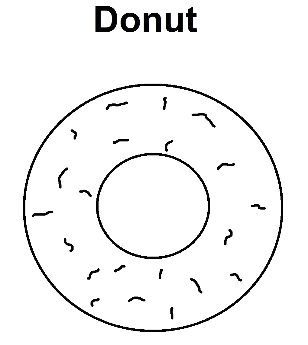 if you give a dog a donut worksheets