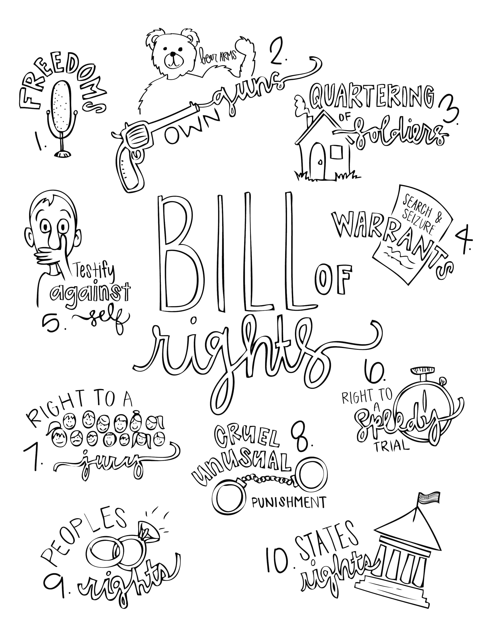 Bill Of Rights Coloring Pages for Kids Color the Preamble and Bill Of Rights