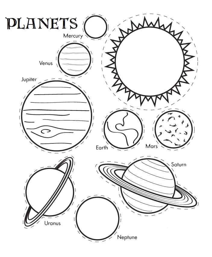 Planets In the solar System Coloring Pages Free Printable solar System Coloring Pages for Kids