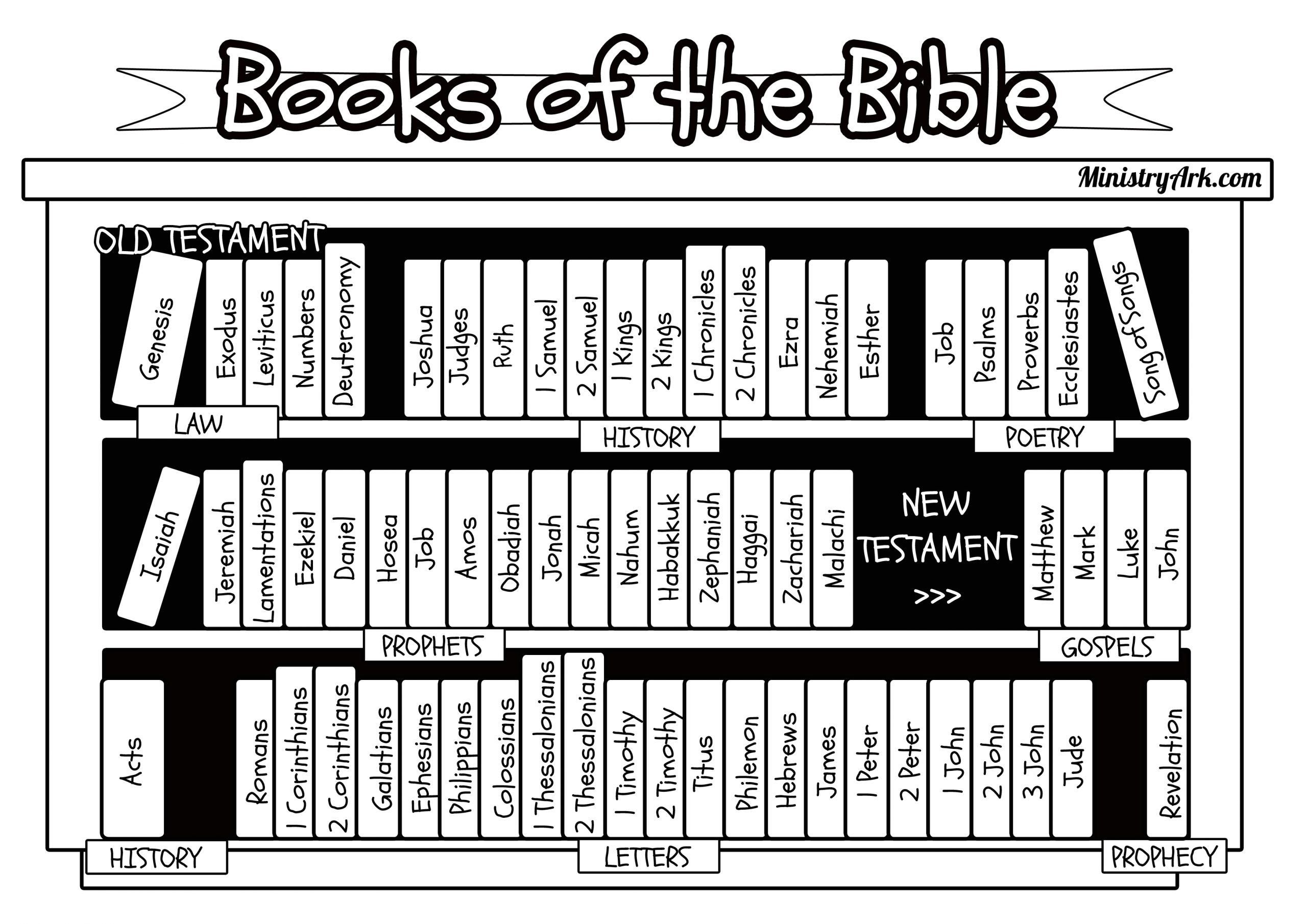 Books Of the Bible Coloring Pages Free Printables Bible Coloring Pages
