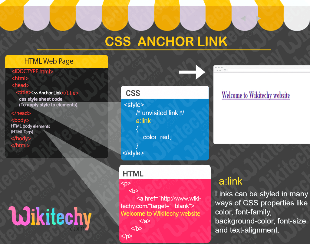 Make Current Page Link Different Color Css Css