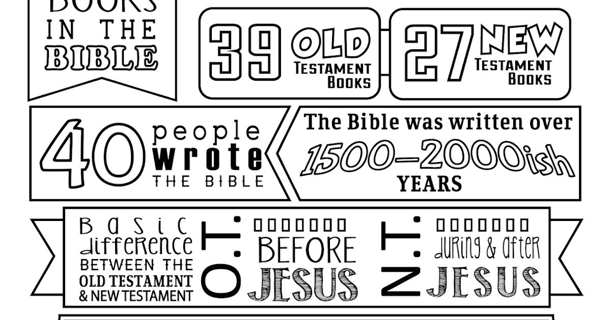 anatomy of bible coloring page