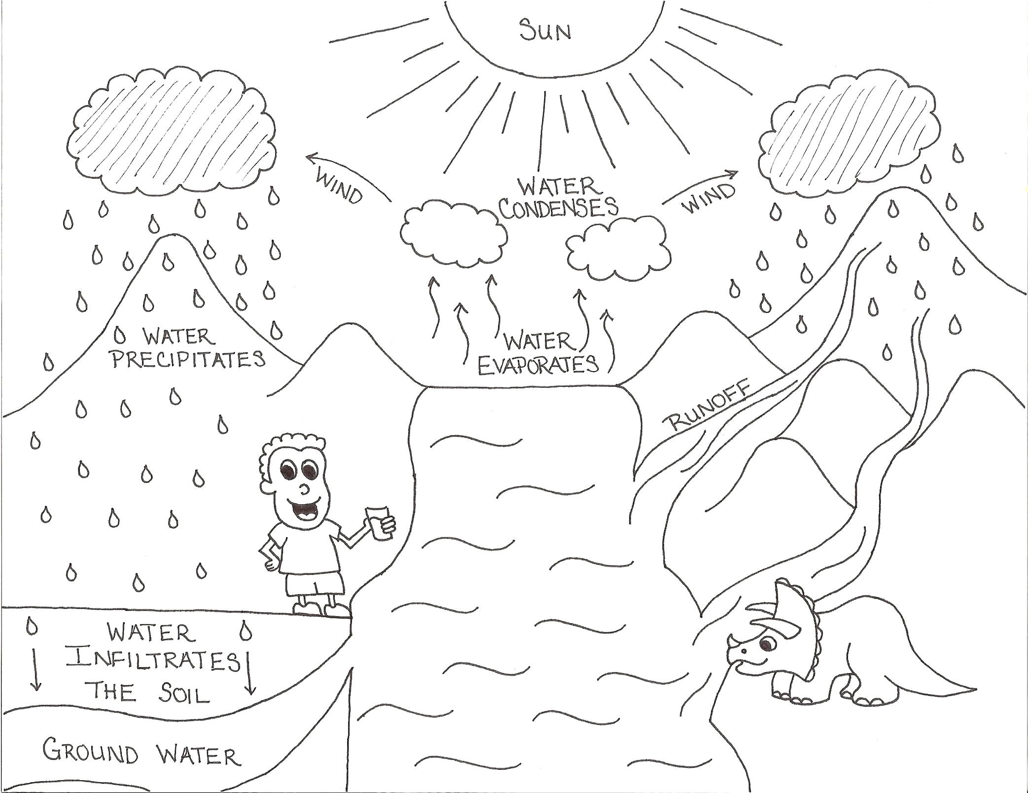 land and water coloring pages